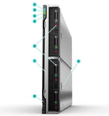 با سرور HPE Synergy 660 Gen10 Compute Module آشنا شوید