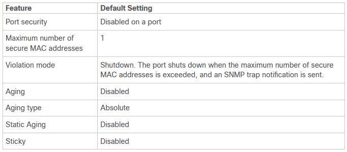 port security 2