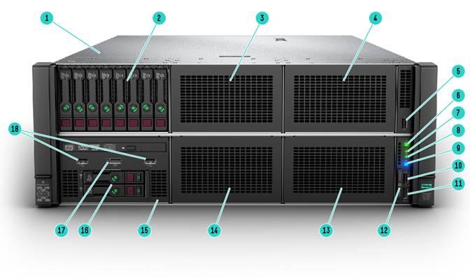 HPE Proliant Server DL580 G10