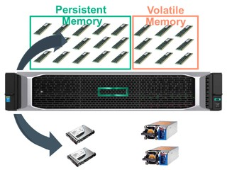 HPE Scalable Persistent Memory
