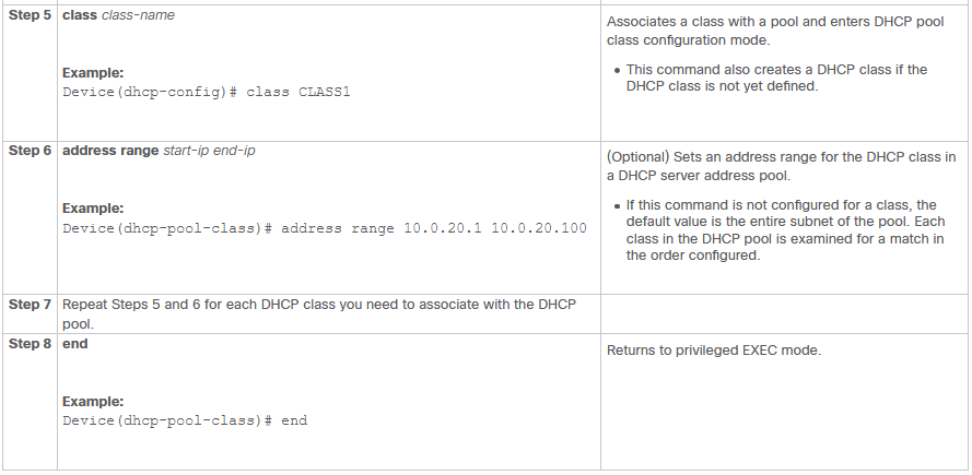 DHCP7-5
